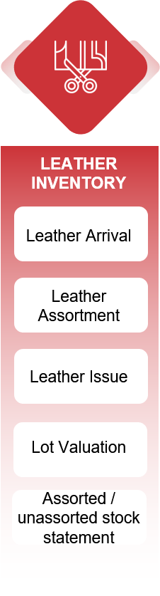 4leather1